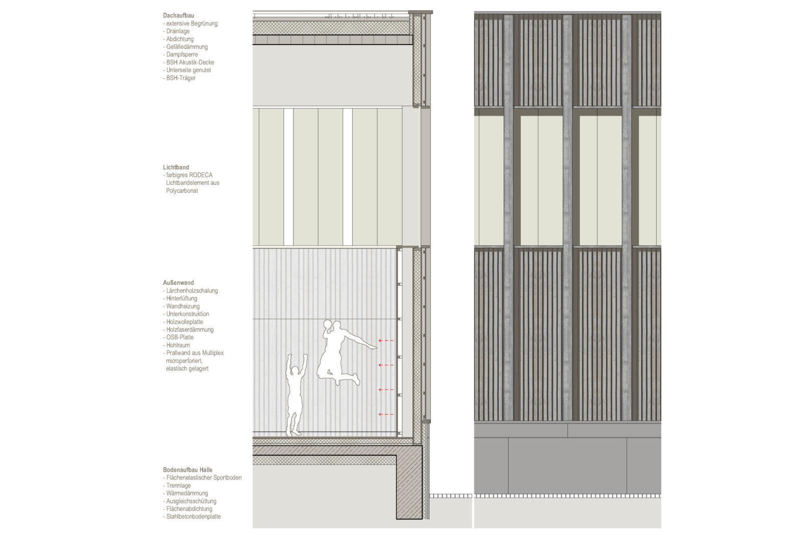 Neubau Sporthalle Pirmasens - Fassadendetail